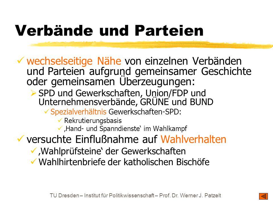 TU Dresden – Institut für Politikwissenschaft – Prof. Dr. Werner J. Patzelt Verbände und Parteien wechselseitige Nähe von einzelnen Verbänden und Part