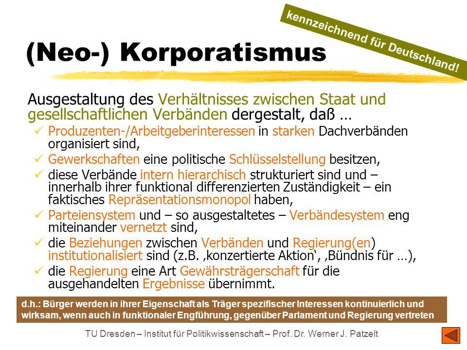 TU Dresden – Institut für Politikwissenschaft – Prof. Dr. Werner J. Patzelt (Neo-) Korporatismus Ausgestaltung des Verhältnisses zwischen Staat und ge