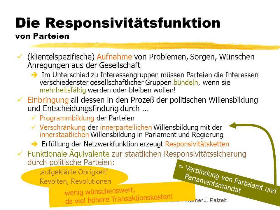 TU Dresden – Institut für Politikwissenschaft – Prof. Dr. Werner J. Patzelt (klientelspezifische) Aufnahme von Problemen, Sorgen, Wünschen Anregungen