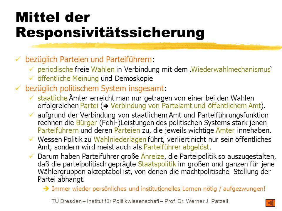 TU Dresden – Institut für Politikwissenschaft – Prof. Dr. Werner J. Patzelt Mittel der Responsivitätssicherung bezüglich Parteien und Parteiführern: p