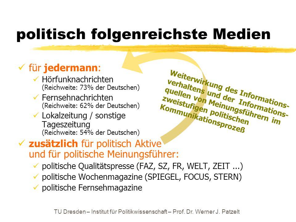 TU Dresden – Institut für Politikwissenschaft – Prof. Dr. Werner J. Patzelt politisch folgenreichste Medien für jedermann: Hörfunknachrichten (Reichwe