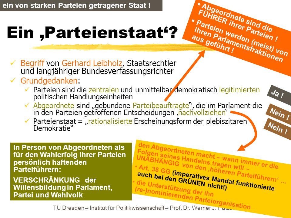 TU Dresden – Institut für Politikwissenschaft – Prof. Dr. Werner J. Patzelt Ein 'Parteienstaat'? Begriff von Gerhard Leibholz, Staatsrechtler und lang