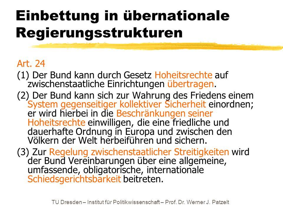 TU Dresden – Institut für Politikwissenschaft – Prof. Dr. Werner J. Patzelt Einbettung in übernationale Regierungsstrukturen Art. 24 (1) Der Bund kann