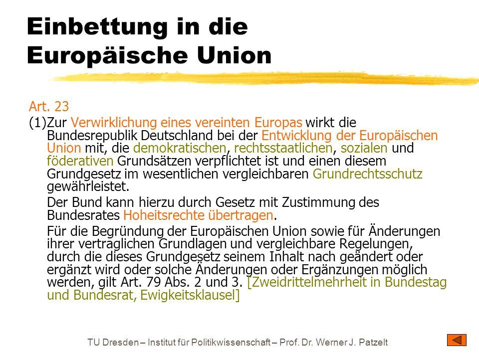 TU Dresden – Institut für Politikwissenschaft – Prof. Dr. Werner J. Patzelt Einbettung in die Europäische Union Art. 23 (1)Zur Verwirklichung eines ve