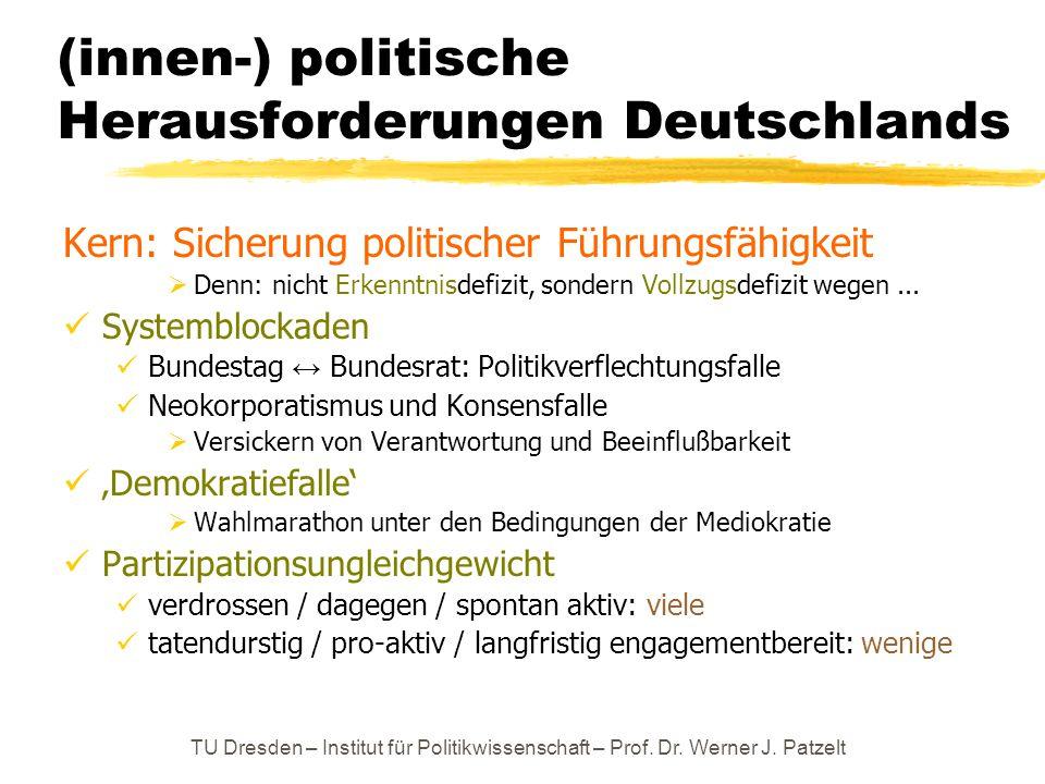 TU Dresden – Institut für Politikwissenschaft – Prof. Dr. Werner J. Patzelt (innen-) politische Herausforderungen Deutschlands Kern: Sicherung politis