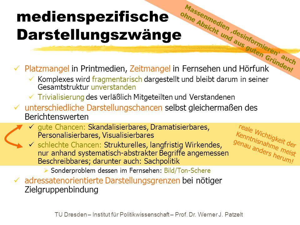 TU Dresden – Institut für Politikwissenschaft – Prof. Dr. Werner J. Patzelt medienspezifische Darstellungszwänge Platzmangel in Printmedien, Zeitmange