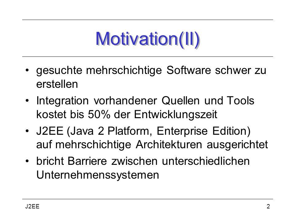J2EE2 Motivation(II) gesuchte mehrschichtige Software schwer zu erstellen Integration vorhandener Quellen und Tools kostet bis 50% der Entwicklungszeit J2EE (Java 2 Platform, Enterprise Edition) auf mehrschichtige Architekturen ausgerichtet bricht Barriere zwischen unterschiedlichen Unternehmenssystemen