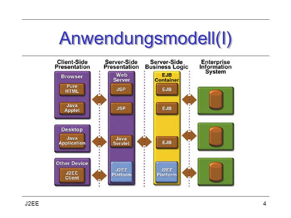 J2EE4 Anwendungsmodell(I)