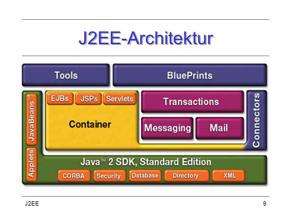 J2EE9 J2EE-Architektur