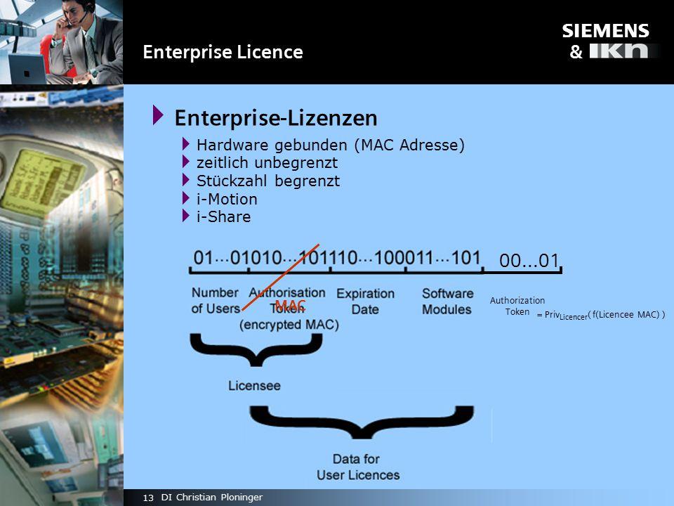 s & 13 DI Christian Ploninger Enterprise Licence  Enterprise-Lizenzen  Hardware gebunden (MAC Adresse)  zeitlich unbegrenzt  Stückzahl begrenzt  i-Motion  i-Share MAC 00...01 Authorization Token = Priv Licencer ( f(Licencee MAC) )