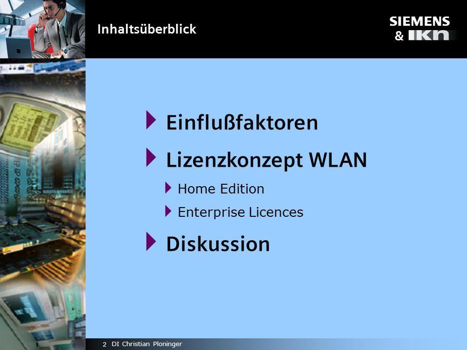 s & 3 DI Christian Ploninger Lizenz- konzept Kunden- erfordernisse Vertriebliche Anforderungen Technische u.