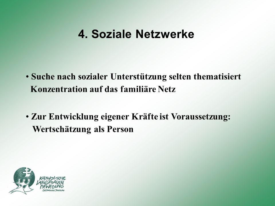 4. Soziale Netzwerke Suche nach sozialer Unterstützung selten thematisiert Konzentration auf das familiäre Netz Zur Entwicklung eigener Kräfte ist Vor