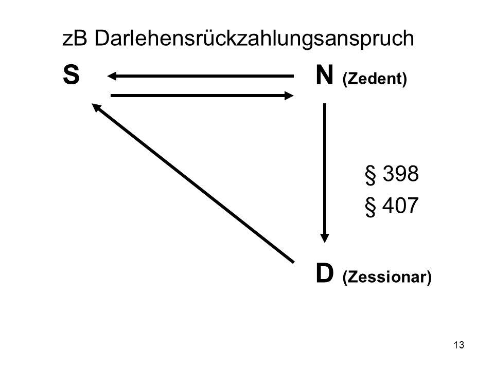 13 zB Darlehensrückzahlungsanspruch SN (Zedent) § 398 § 407 D (Zessionar)