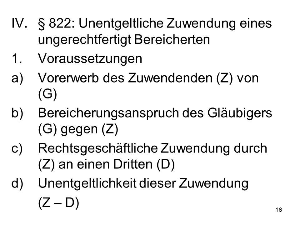 16 IV.§ 822: Unentgeltliche Zuwendung eines ungerechtfertigt Bereicherten 1.Voraussetzungen a)Vorerwerb des Zuwendenden (Z) von (G) b)Bereicherungsanspruch des Gläubigers (G) gegen (Z) c)Rechtsgeschäftliche Zuwendung durch (Z) an einen Dritten (D) d)Unentgeltlichkeit dieser Zuwendung (Z – D)