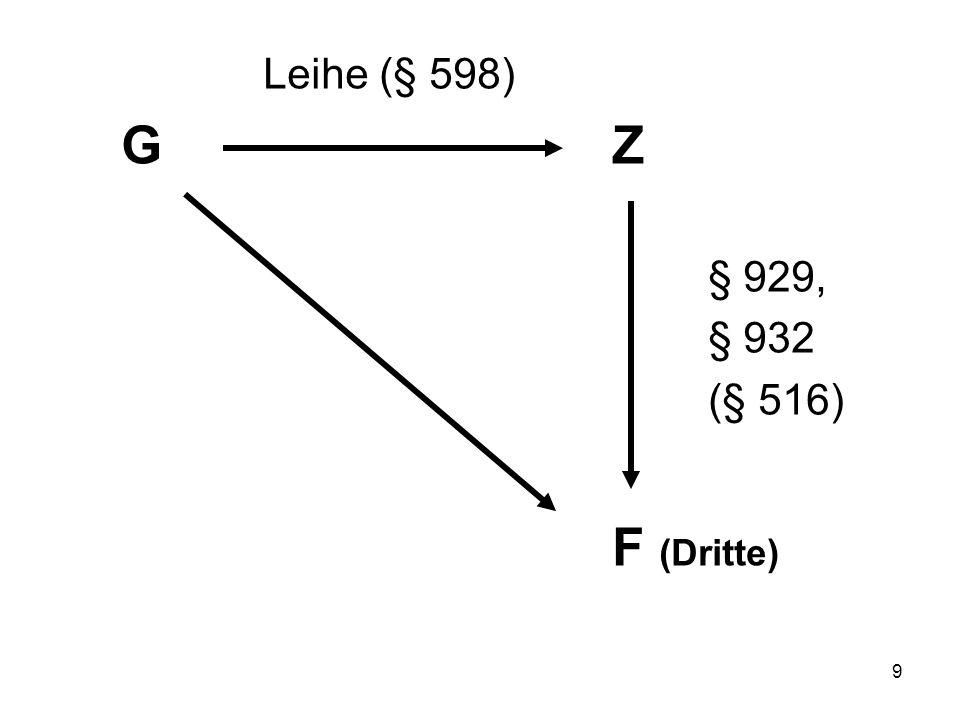 9 Leihe (§ 598) GZ § 929, § 932 (§ 516) F (Dritte)