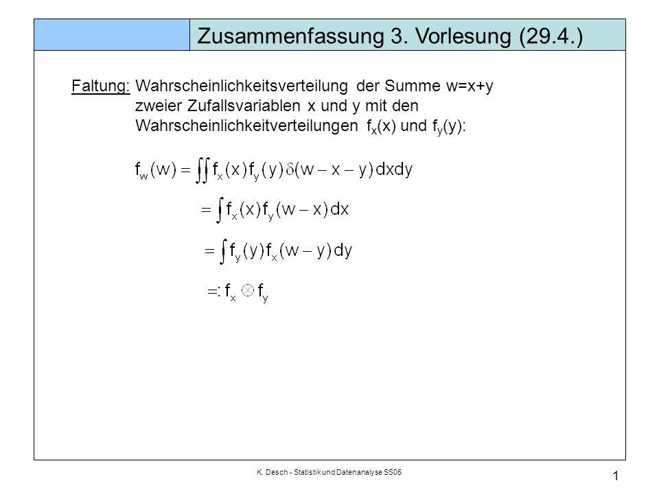 K. Desch - Statistik und Datenanalyse SS05 1 Zusammenfassung 3. Vorlesung (29.4.) Faltung: Wahrscheinlichkeitsverteilung der Summe w=x+y zweier Zufall