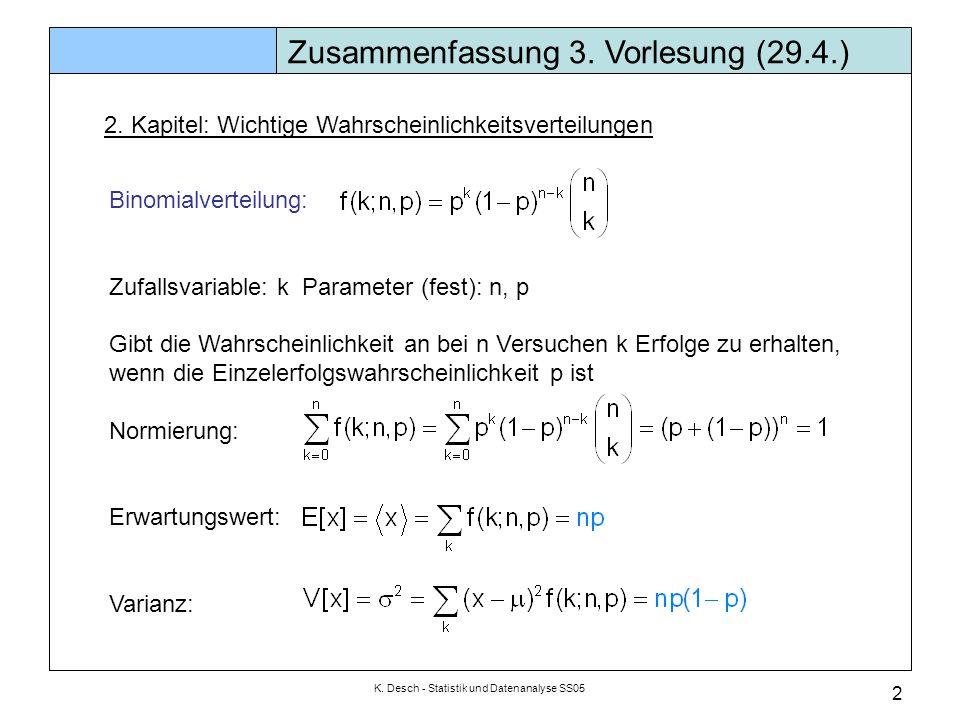 K. Desch - Statistik und Datenanalyse SS05 2 Zusammenfassung 3. Vorlesung (29.4.) 2. Kapitel: Wichtige Wahrscheinlichkeitsverteilungen Binomialverteil