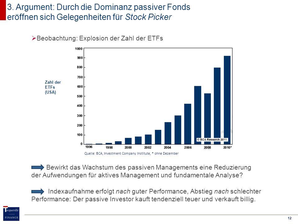 12  Beobachtung: Explosion der Zahl der ETFs Bewirkt das Wachstum des passiven Managements eine Reduzierung der Aufwendungen für aktives Management und fundamentale Analyse.