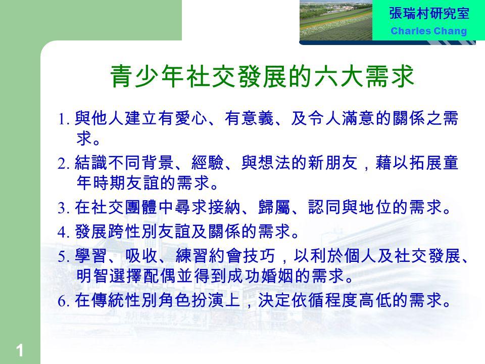 張瑞村研究室 Charles Chang 22 團體接受度與受歡迎度 12-10 4.