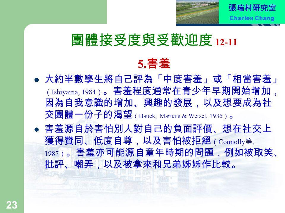 張瑞村研究室 Charles Chang 23 團體接受度與受歡迎度 12-11 5. 害羞 大約半數學生將自己評為「中度害羞」或「相當害羞」 ( Ishiyama, 1984 ) 。害羞程度通常在青少年早期開始增加, 因為自我意識的增加、興趣的發展,以及想要成為社 交團體一份子的渴望 ( Hauc