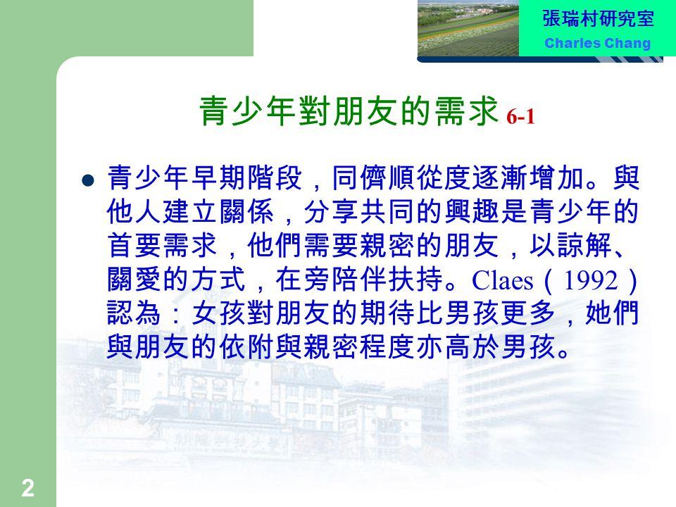 張瑞村研究室 Charles Chang 23 團體接受度與受歡迎度 12-11 5.