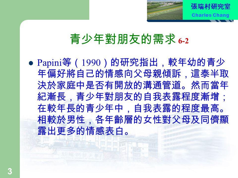 張瑞村研究室 Charles Chang 3 青少年對朋友的需求 6-2 Papini 等( 1990 )的研究指出,較年幼的青少 年偏好將自己的情感向父母親傾訴,這泰半取 決於家庭中是否有開放的溝通管道。然而當年 紀漸長,青少年對朋友的自我表露程度漸增; 在較年長的青少年中,自我表露的程度最高。