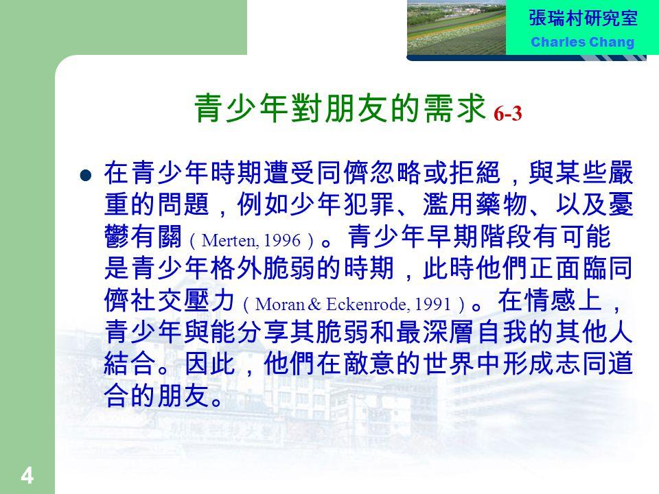張瑞村研究室 Charles Chang 25 參考資料 張春興( 1991 )。張氏心理學辭典(第二版)。臺北市: 東華。 黃俊豪、連廷嘉(譯)( 2004 )。 R.