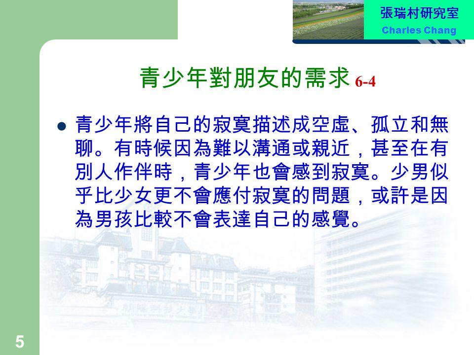 張瑞村研究室 Charles Chang 16 團體接受度與受歡迎度 12-4 2.