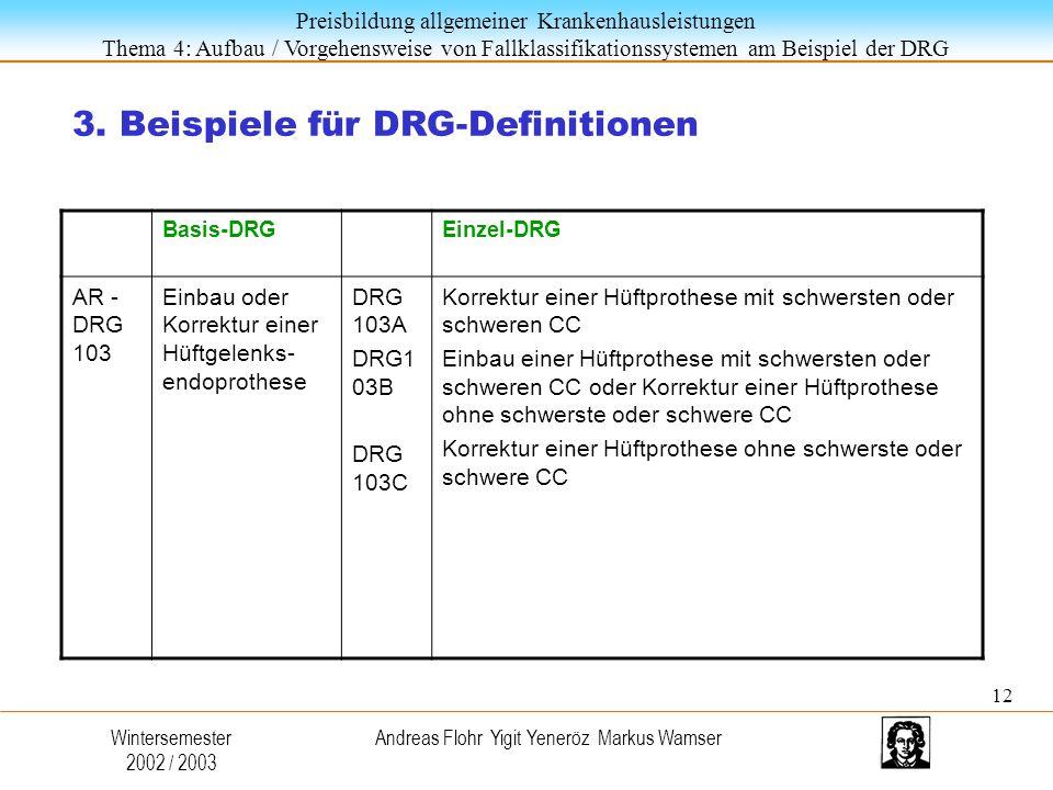 Preisbildung allgemeiner Krankenhausleistungen Thema 4: Aufbau / Vorgehensweise von Fallklassifikationssystemen am Beispiel der DRG Wintersemester 2002 / 2003 Andreas Flohr Yigit Yeneröz Markus Wamser 3.