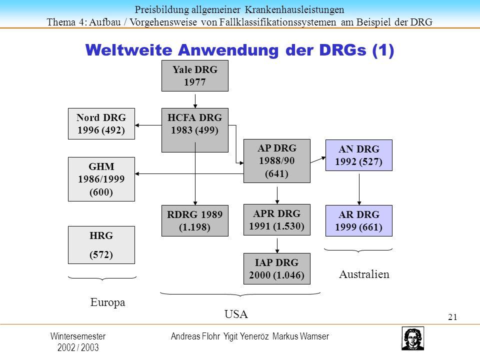 Preisbildung allgemeiner Krankenhausleistungen Thema 4: Aufbau / Vorgehensweise von Fallklassifikationssystemen am Beispiel der DRG Wintersemester 2002 / 2003 Andreas Flohr Yigit Yeneröz Markus Wamser Weltweite Anwendung der DRGs (1) IAP DRG 2000 (1.046) Yale DRG 1977 HCFA DRG 1983 (499) AP DRG 1988/90 (641) RDRG 1989 (1.198) APR DRG 1991 (1.530) Nord DRG 1996 (492) AN DRG 1992 (527) AR DRG 1999 (661) GHM 1986/1999 (600) HRG (572) Europa USA Australien 21