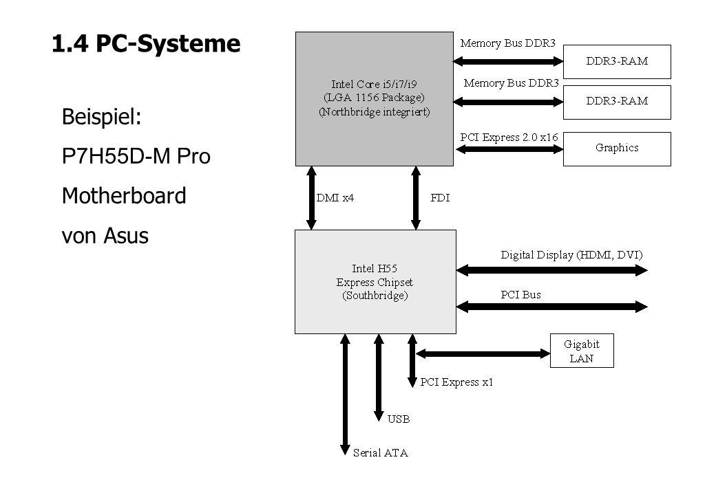 1.4 PC-Systeme Beispiel: P7H55D-M Pro Motherboard von Asus