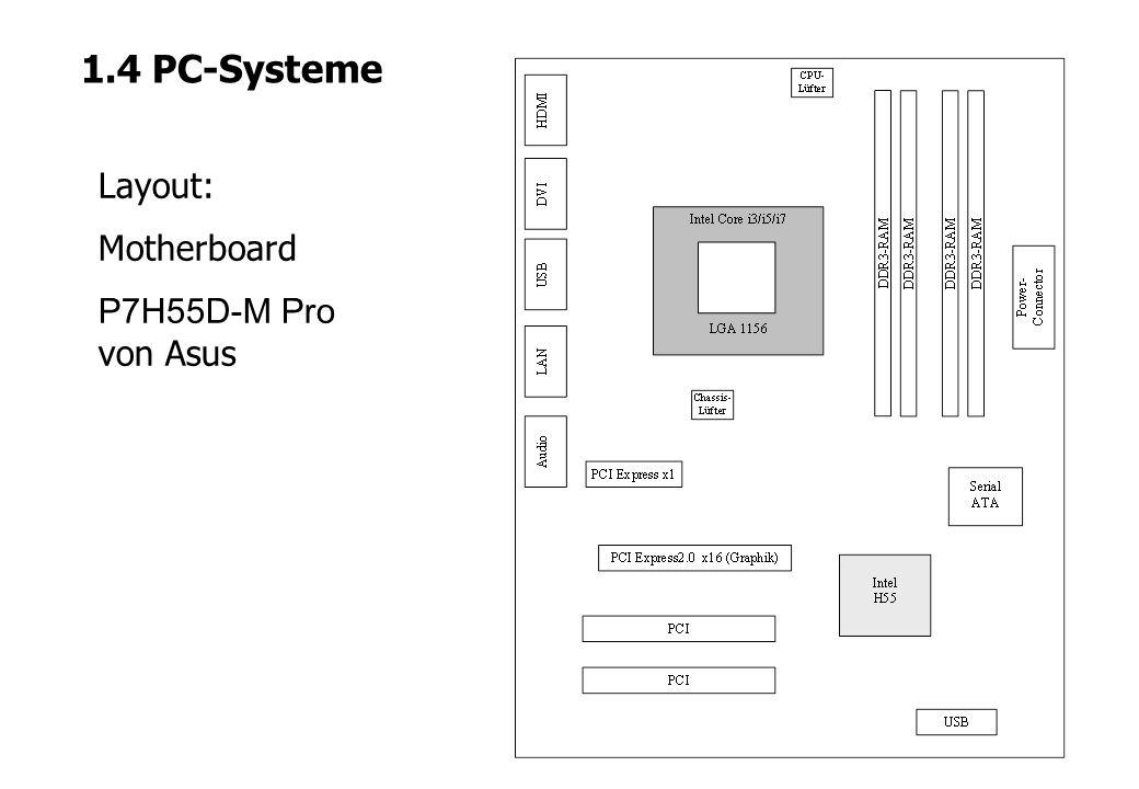 Layout: Motherboard P7H55D-M Pro von Asus 1.4 PC-Systeme