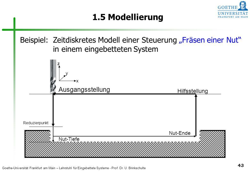 Goethe-Universität Frankfurt am Main – Lehrstuhl für Eingebettete Systeme - Prof. Dr. U. Brinkschulte 43 1.5 Modellierung Hilfsstellung Ausgangsstellu