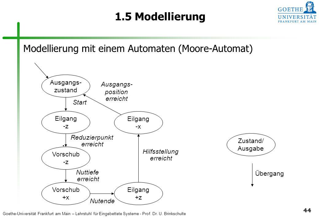 Goethe-Universität Frankfurt am Main – Lehrstuhl für Eingebettete Systeme - Prof. Dr. U. Brinkschulte 44. 1.5 Modellierung Ausgangs- position erreicht
