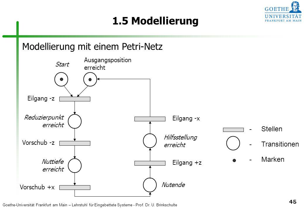 Goethe-Universität Frankfurt am Main – Lehrstuhl für Eingebettete Systeme - Prof. Dr. U. Brinkschulte 45 1.5 Modellierung Eilgang -z Vorschub -z Vorsc