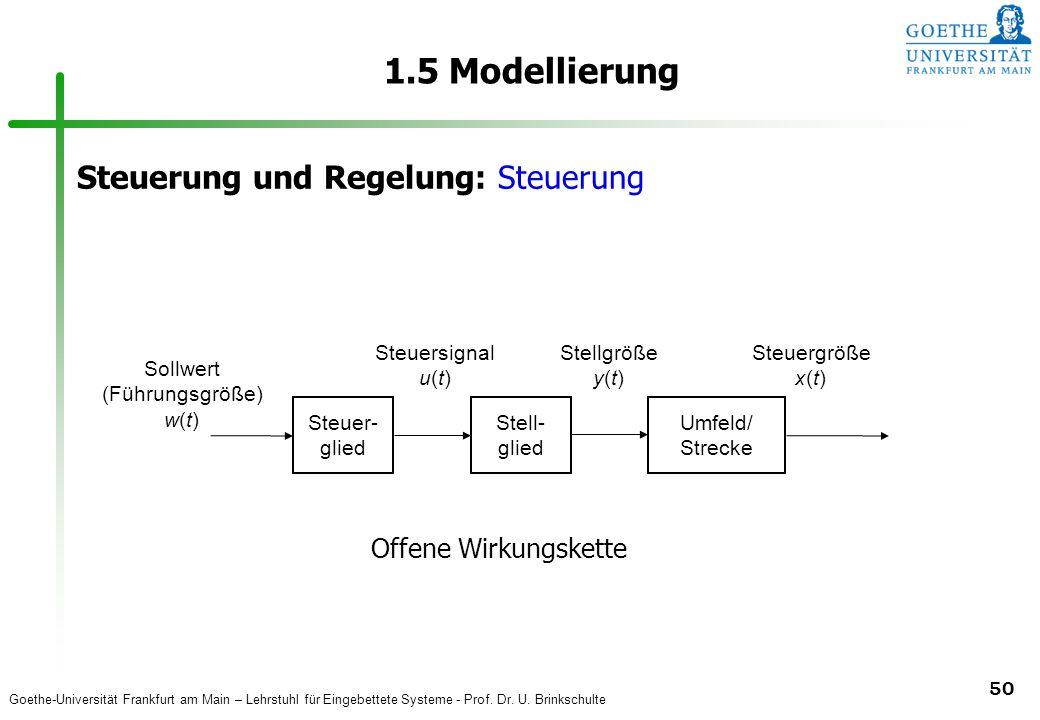Goethe-Universität Frankfurt am Main – Lehrstuhl für Eingebettete Systeme - Prof. Dr. U. Brinkschulte 50 1.5 Modellierung Steuersignal u(t) Steuer- gl