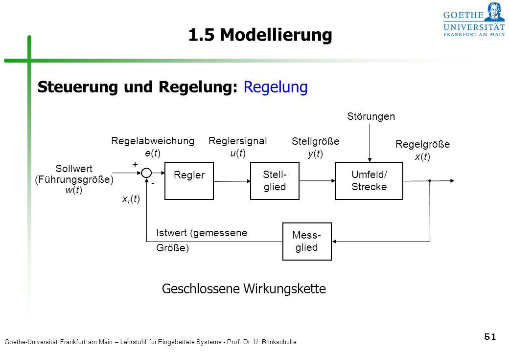 Goethe-Universität Frankfurt am Main – Lehrstuhl für Eingebettete Systeme - Prof. Dr. U. Brinkschulte 51 1.5 Modellierung Regler Umfeld/ Strecke Sollw