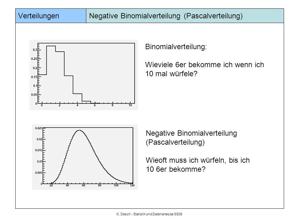K. Desch - Statistik und Datenanalyse SS05 Verteilungen Negative Binomialverteilung (Pascalverteilung) Binomialverteilung: Wieviele 6er bekomme ich we