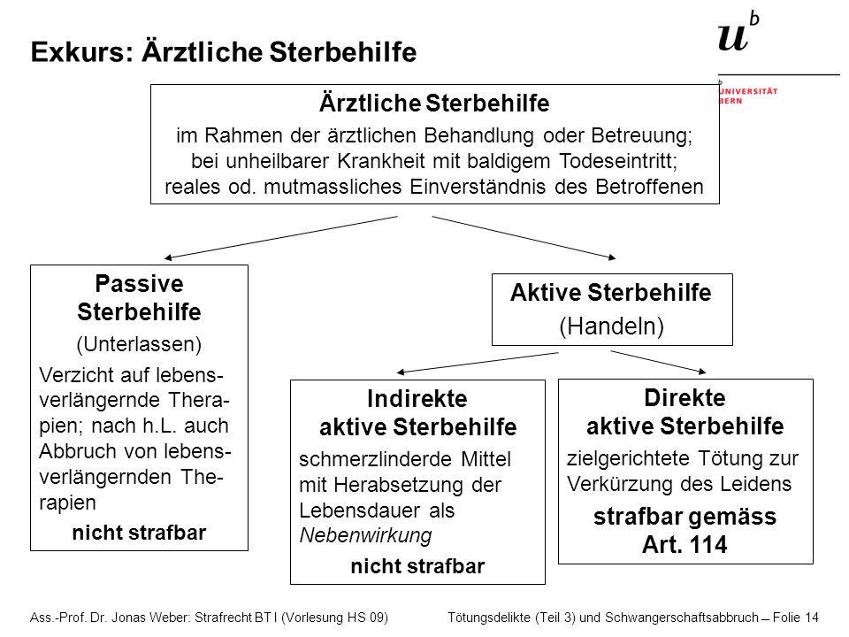 Ass.-Prof. Dr. Jonas Weber: Strafrecht BT I (Vorlesung HS 09) Tötungsdelikte (Teil 3) und Schwangerschaftsabbruch  Folie 14 Exkurs: Ärztliche Sterbeh