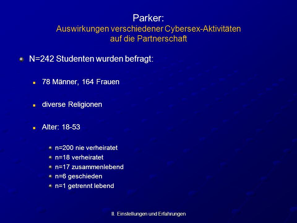 II. Einstellungen und Erfahrungen Parker: Auswirkungen verschiedener Cybersex-Aktivitäten auf die Partnerschaft N=242 Studenten wurden befragt: 78 Män