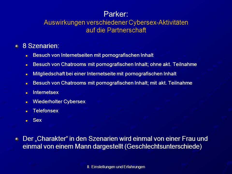 II. Einstellungen und Erfahrungen Parker: Auswirkungen verschiedener Cybersex-Aktivitäten auf die Partnerschaft 8 Szenarien: Besuch von Internetseiten