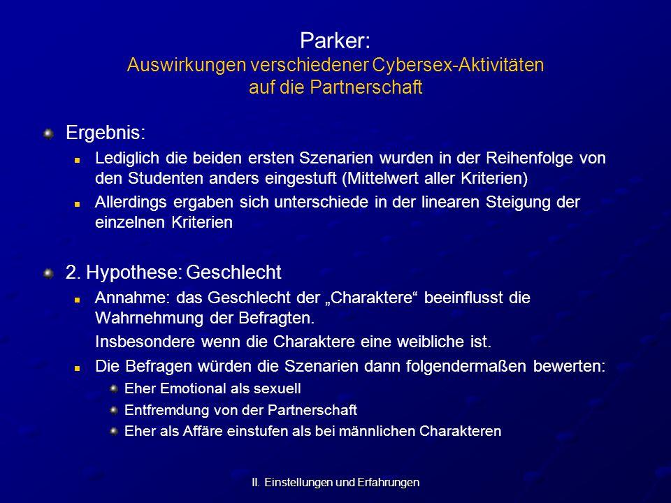 II. Einstellungen und Erfahrungen Parker: Auswirkungen verschiedener Cybersex-Aktivitäten auf die Partnerschaft Ergebnis: Lediglich die beiden ersten