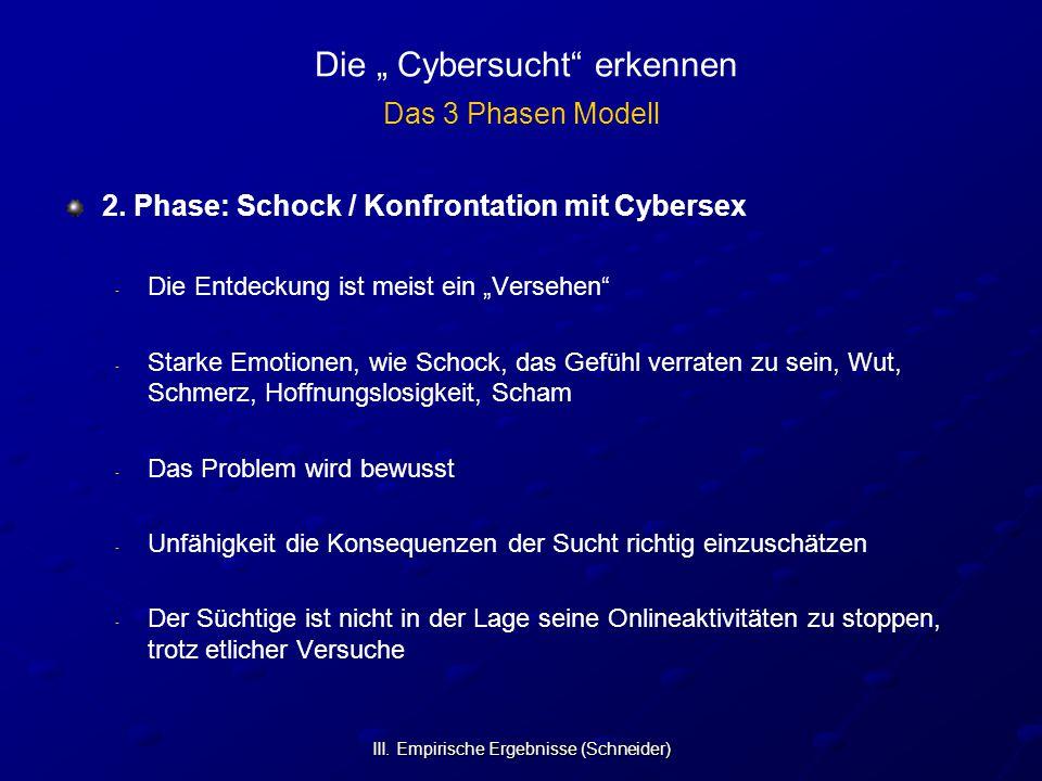 """III. Empirische Ergebnisse (Schneider) Die """" Cybersucht"""" erkennen Das 3 Phasen Modell 2. Phase: Schock / Konfrontation mit Cybersex - - Die Entdeckung"""