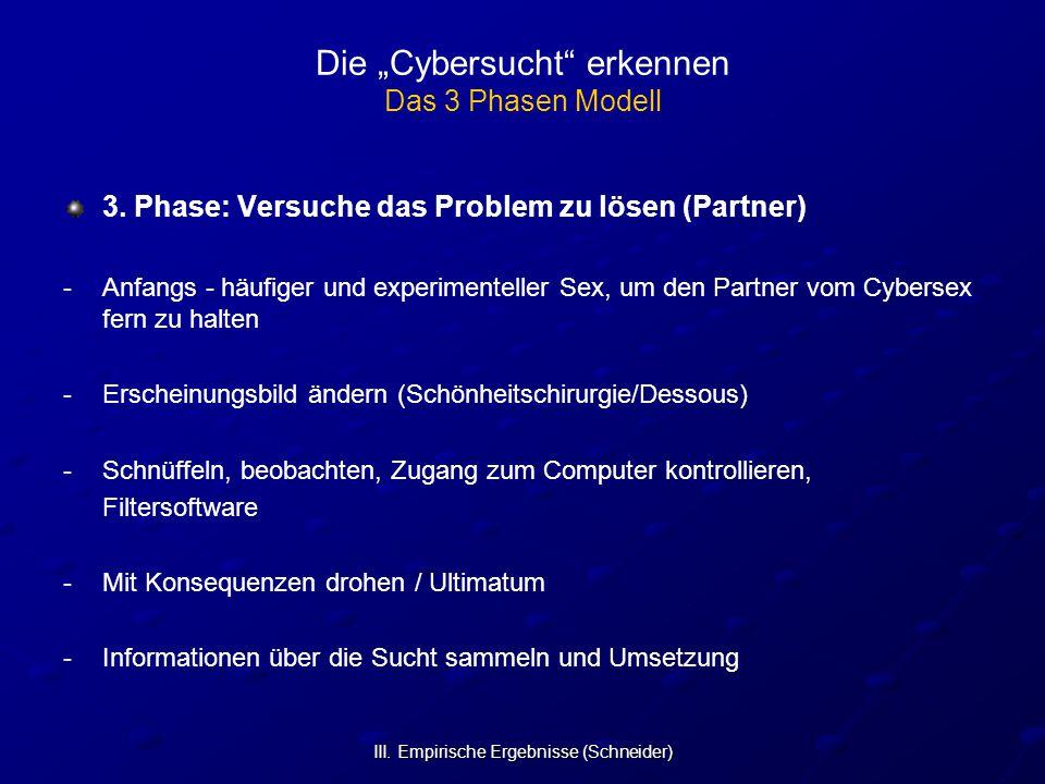 """III. Empirische Ergebnisse (Schneider) Die """"Cybersucht"""" erkennen Das 3 Phasen Modell 3. Phase: Versuche das Problem zu lösen (Partner) - -Anfangs - hä"""