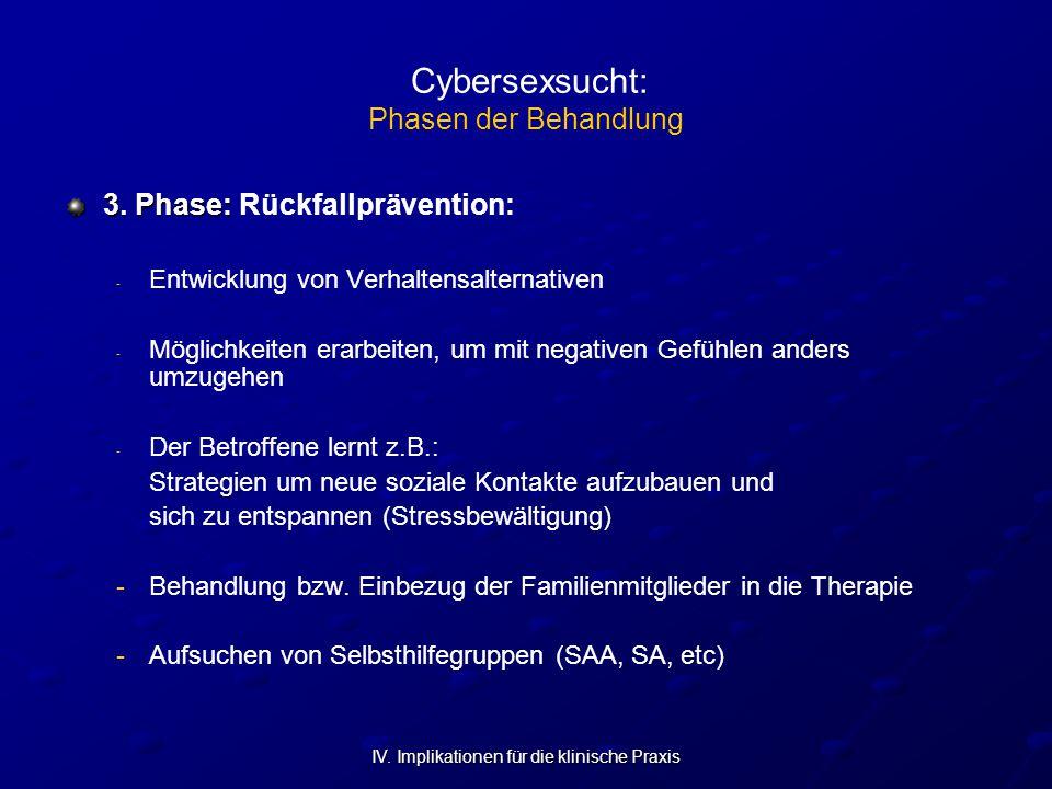 IV. Implikationen für die klinische Praxis Cybersexsucht: Phasen der Behandlung 3. Phase: 3. Phase: Rückfallprävention: - - Entwicklung von Verhaltens
