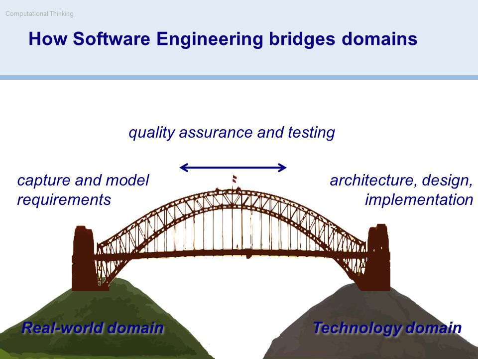 How Software Engineering bridges domains © Oscar Nierstrasz Computational Thinking 35 capture and model requirements architecture, design, implementation quality assurance and testing Real-world domain Technology domain