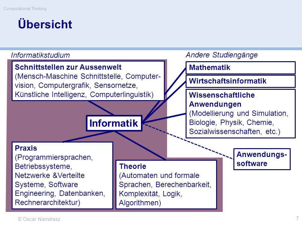 © Oscar Nierstrasz Computational Thinking 7 Übersicht Informatik Theorie (Automaten und formale Sprachen, Berechenbarkeit, Komplexität, Logik, Algorit