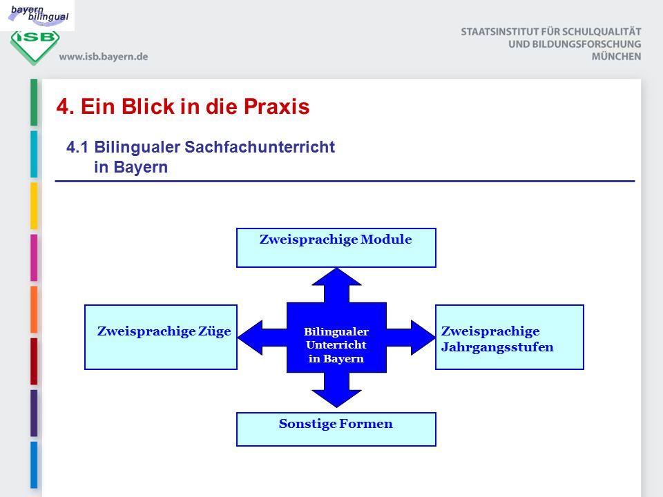 4. Ein Blick in die Praxis 4.1 Bilingualer Sachfachunterricht in Bayern Bilingualer Unterricht in Bayern Zweisprachige ZügeZweisprachige Jahrgangsstuf