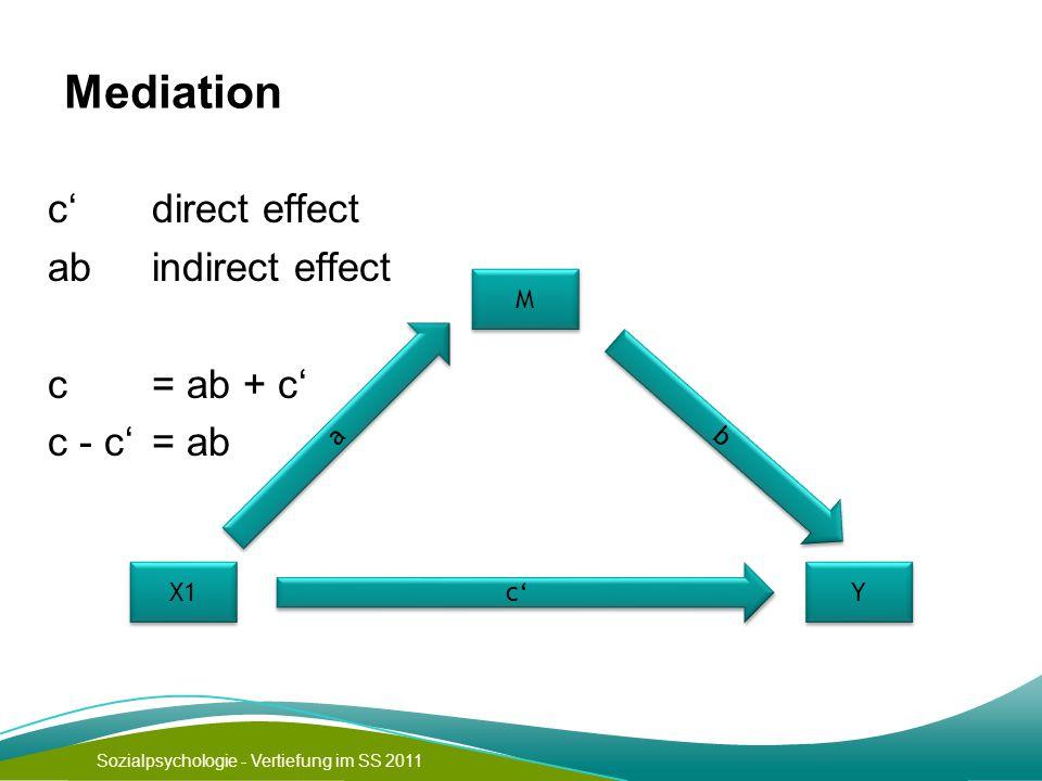 Sozialpsychologie - Vertiefung im SS 2011 Mediation c'direct effect abindirect effect c= ab + c' c - c'= ab X1 Y Y M M a a c' b b