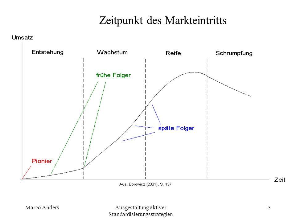 Marco AndersAusgestaltung aktiver Standardisierungsstrategien 3 Zeitpunkt des Markteintritts